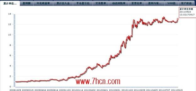 六年曲线图蓝海.jpg