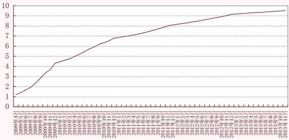 资金曲线图(徐闻钊).jpg