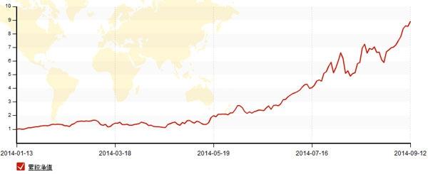 林存福曲线图.jpg