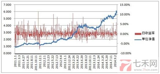 丰潭投资曲线图1.jpg