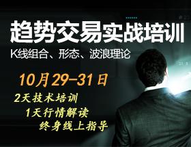 趋势交易实战培训(10月29-31日.杭州)
