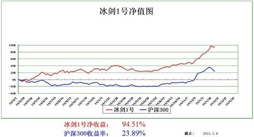 股票曲线图图片素材高清大图
