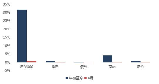 2019年宏觀經濟判斷_穩住即勝出 2019年下半年中國宏觀經濟展望