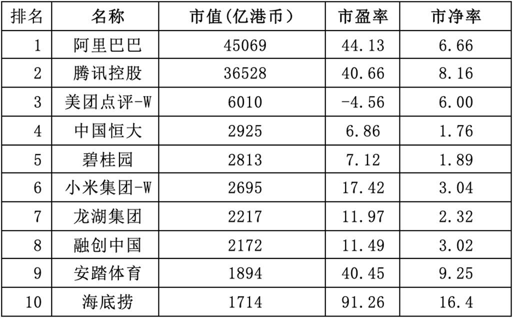 2020a股大牛股排行榜_2020年A股最有戏晋升10倍大牛股的名单