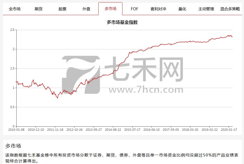 4.3dps排行_星巴克各国价格排行美国一杯4.3美元中国一杯4.08