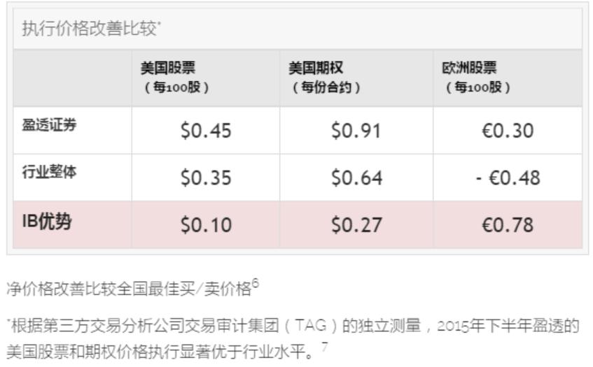 2012三季度gdp_骤然萎缩!新加坡三季度GDP创四年最大降幅货币政策按兵不动
