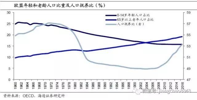 人口问题图片_人口结构问题