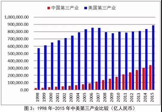 当前中国经济总量占美国的多少_美国19岁阴颈多少长度